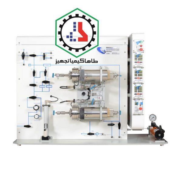 MG2P 2R Manual Gas Permeameter Porosimeter Sanchez