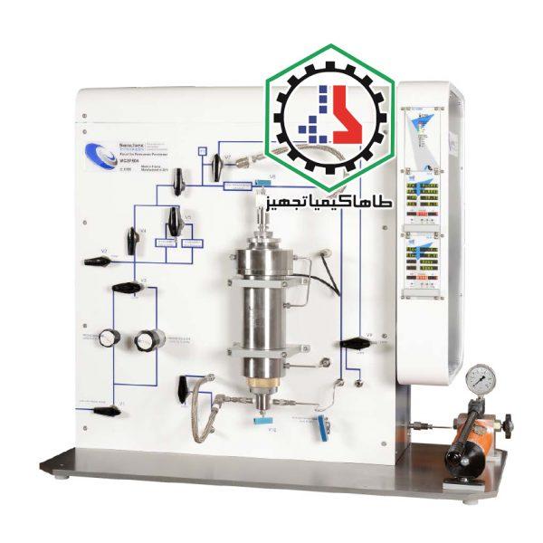 MG2P Manual Gas Permeameter Porosimeter Sanchez